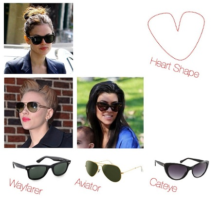 fec7e3a642 How to find Sunglasses that Flatter your Face