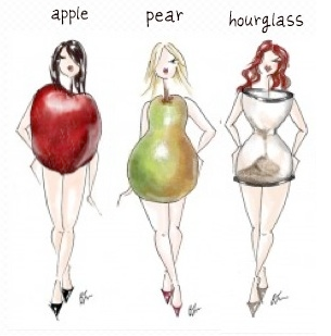 body shape woman