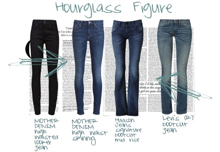 What jeans to wear for hourglass figure